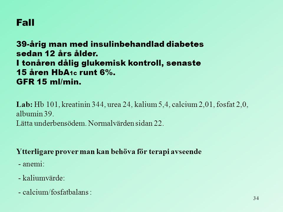 34 Fall 39-årig man med insulinbehandlad diabetes sedan 12 års ålder. I tonåren dålig glukemisk kontroll, senaste 15 åren HbA 1c runt 6%. GFR 15 ml/mi