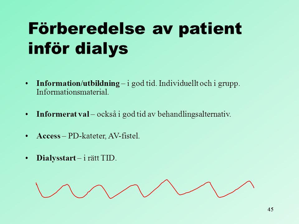 45 Förberedelse av patient inför dialys Information/utbildning – i god tid. Individuellt och i grupp. Informationsmaterial. Informerat val – också i g