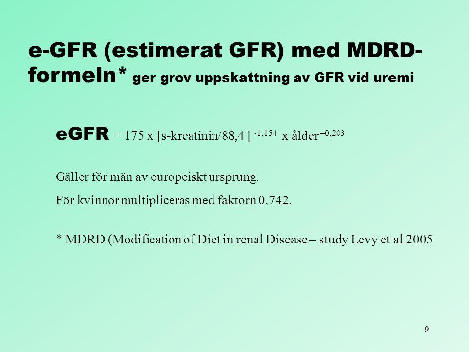 99 eGFR = 175 x [s-kreatinin/88,4 ] -1,154 x ålder –0,203 Gäller för män av europeiskt ursprung. För kvinnor multipliceras med faktorn 0,742. * MDRD (