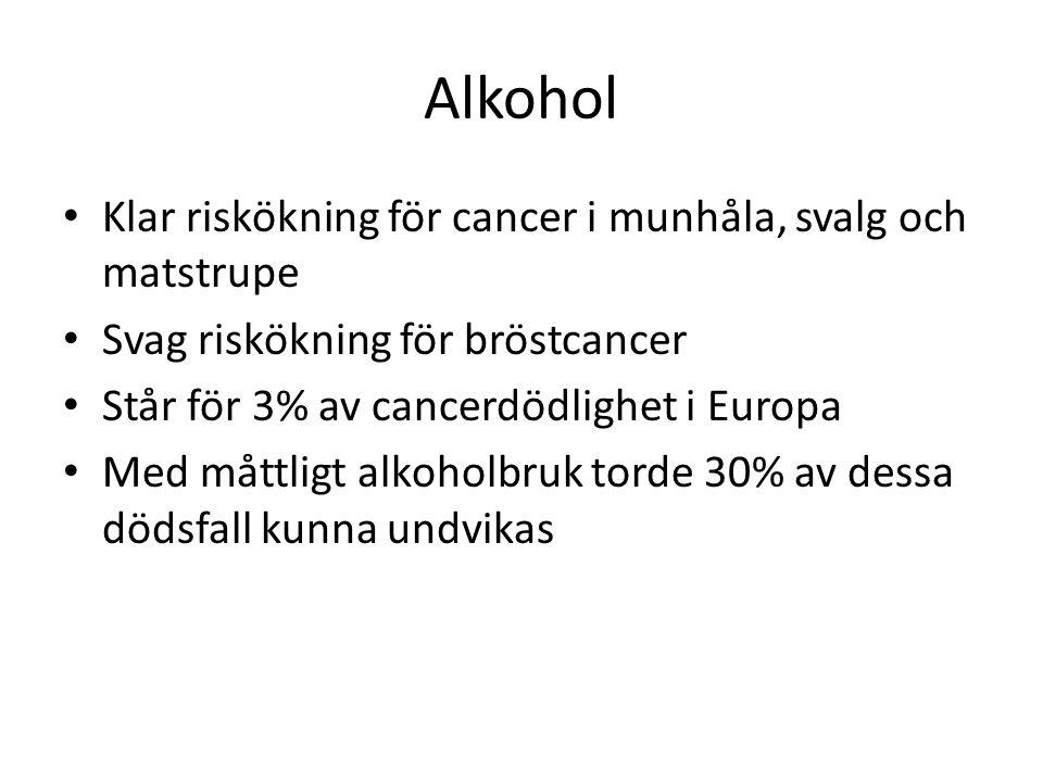 Alkohol Klar riskökning för cancer i munhåla, svalg och matstrupe Svag riskökning för bröstcancer Står för 3% av cancerdödlighet i Europa Med måttligt alkoholbruk torde 30% av dessa dödsfall kunna undvikas