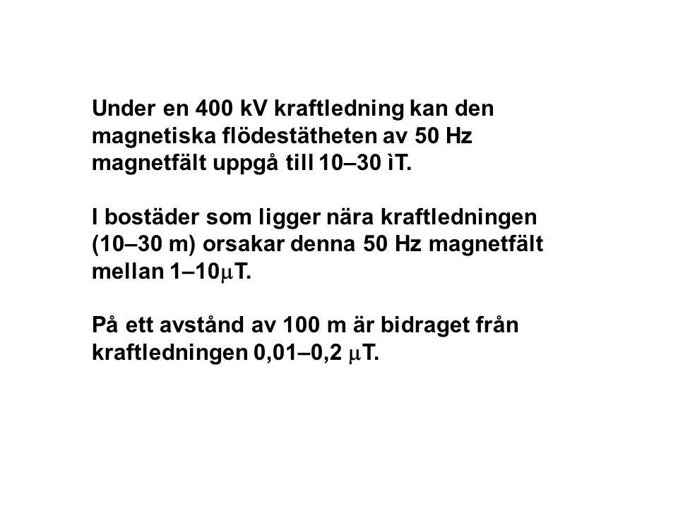 Under en 400 kV kraftledning kan den magnetiska flödestätheten av 50 Hz magnetfält uppgå till 10–30 ìT.