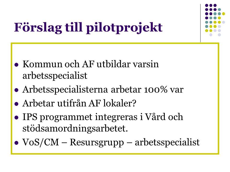 Förslag till pilotprojekt Kommun och AF utbildar varsin arbetsspecialist Arbetsspecialisterna arbetar 100% var Arbetar utifrån AF lokaler? IPS program