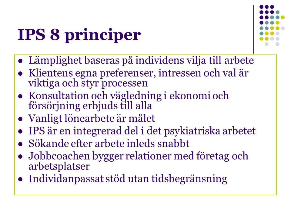 IPS 8 principer Lämplighet baseras på individens vilja till arbete Klientens egna preferenser, intressen och val är viktiga och styr processen Konsult
