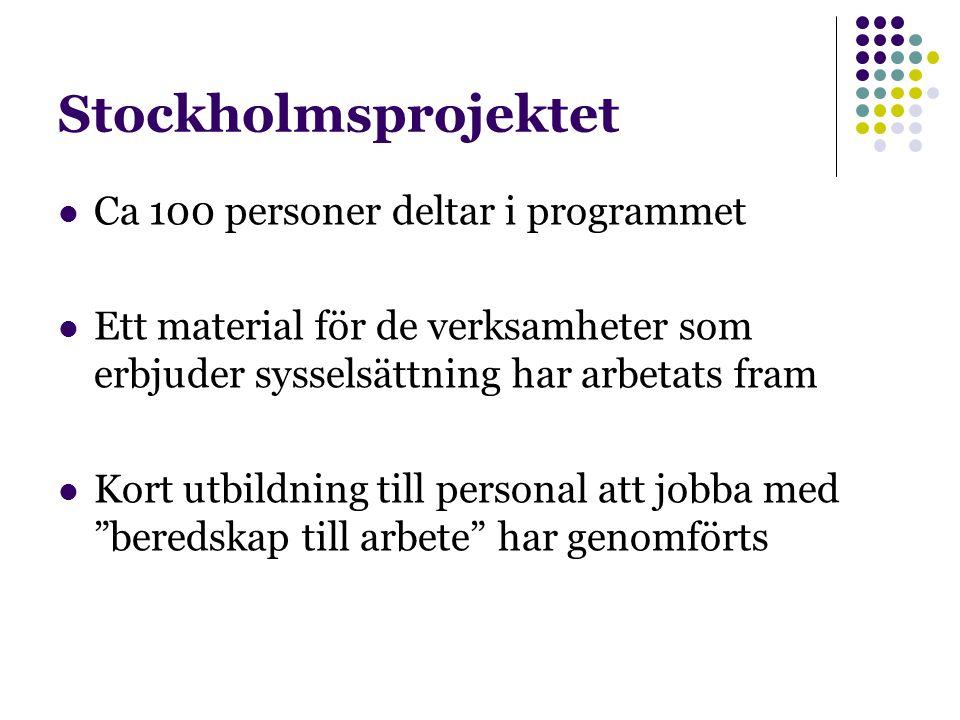 Stockholmsprojektet Ca 100 personer deltar i programmet Ett material för de verksamheter som erbjuder sysselsättning har arbetats fram Kort utbildning