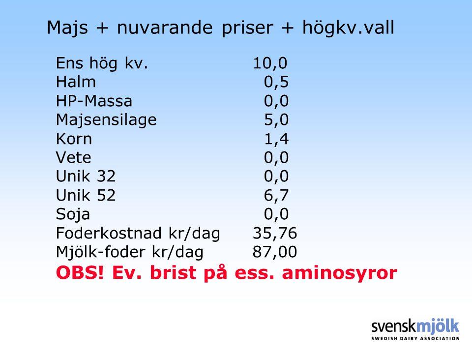 Majs + nuvarande priser + högkv.vall Ens hög kv. 10,0 Halm 0,5 HP-Massa 0,0 Majsensilage 5,0 Korn 1,4 Vete 0,0 Unik 32 0,0 Unik 52 6,7 Soja 0,0 Foderk