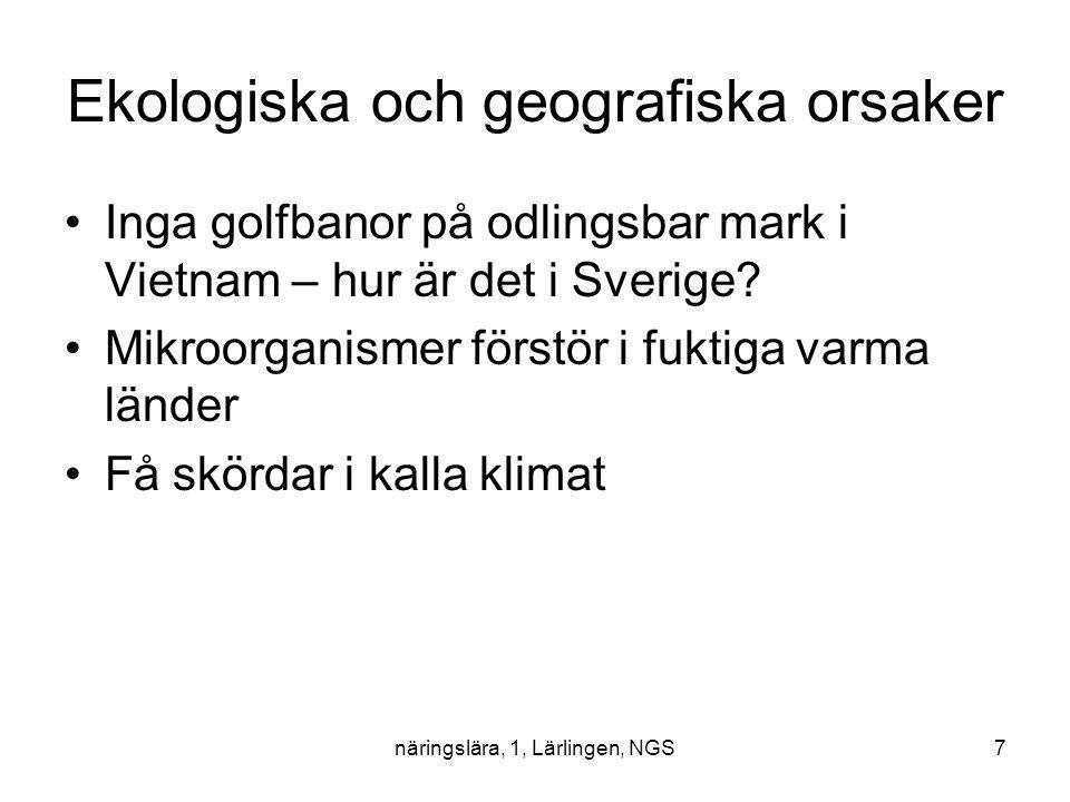 näringslära, 1, Lärlingen, NGS7 Ekologiska och geografiska orsaker Inga golfbanor på odlingsbar mark i Vietnam – hur är det i Sverige? Mikroorganismer
