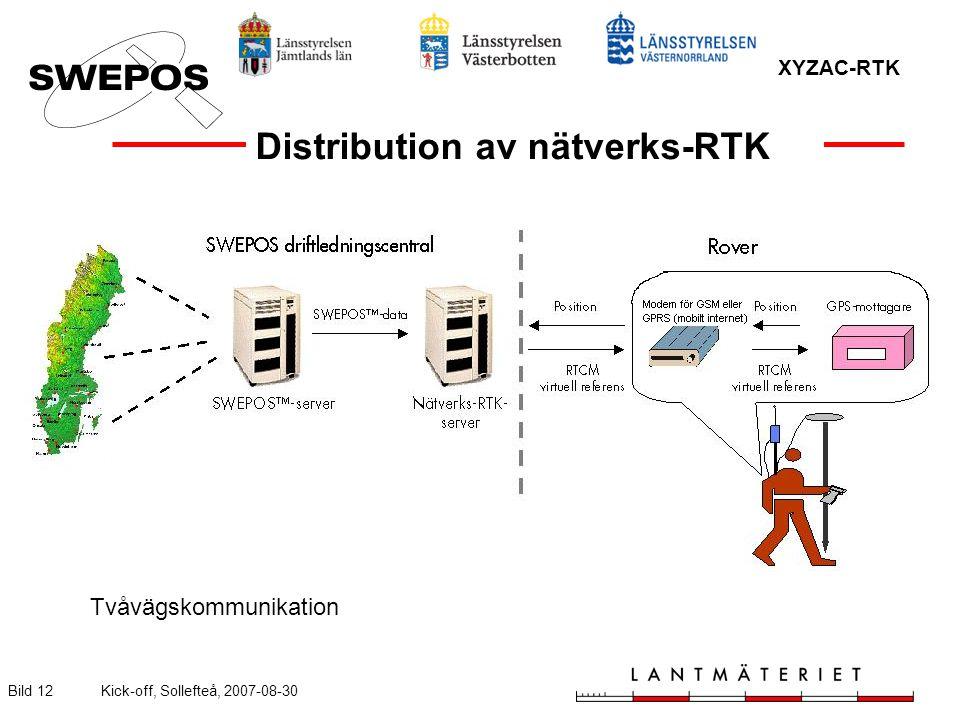 XYZAC-RTK Bild 12Kick-off, Sollefteå, 2007-08-30 Distribution av nätverks-RTK Tvåvägskommunikation