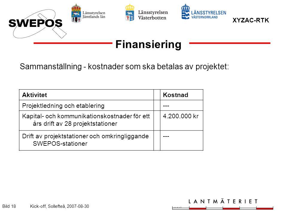 XYZAC-RTK Bild 18Kick-off, Sollefteå, 2007-08-30 Finansiering Sammanställning - kostnader som ska betalas av projektet: AktivitetKostnad Projektledning och etablering--- Kapital- och kommunikationskostnader för ett års drift av 28 projektstationer 4.200.000 kr Drift av projektstationer och omkringliggande SWEPOS-stationer ---