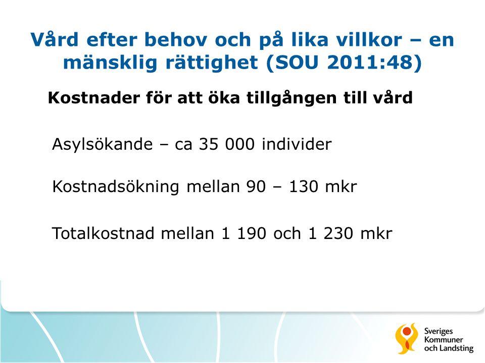 Vård efter behov och på lika villkor – en mänsklig rättighet (SOU 2011:48) Kostnader för att öka tillgången till vård Asylsökande – ca 35 000 individer Kostnadsökning mellan 90 – 130 mkr Totalkostnad mellan 1 190 och 1 230 mkr