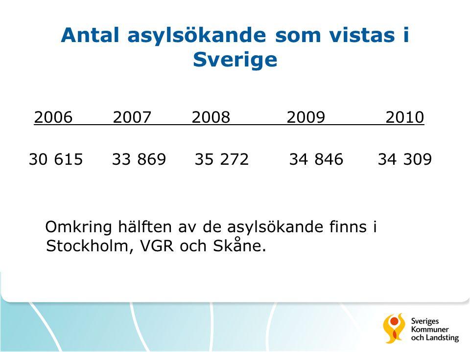 Antal asylsökande som vistas i Sverige 2006 2007 2008 2009 2010 30 615 33 869 35 272 34 846 34 309 Omkring hälften av de asylsökande finns i Stockholm, VGR och Skåne.