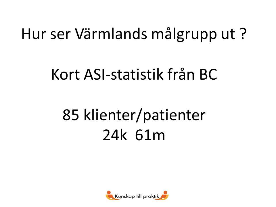 Hur ser Värmlands målgrupp ut Kort ASI-statistik från BC 85 klienter/patienter 24k 61m