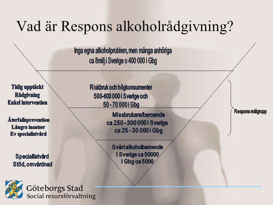 Vad är Respons alkoholrådgivning?