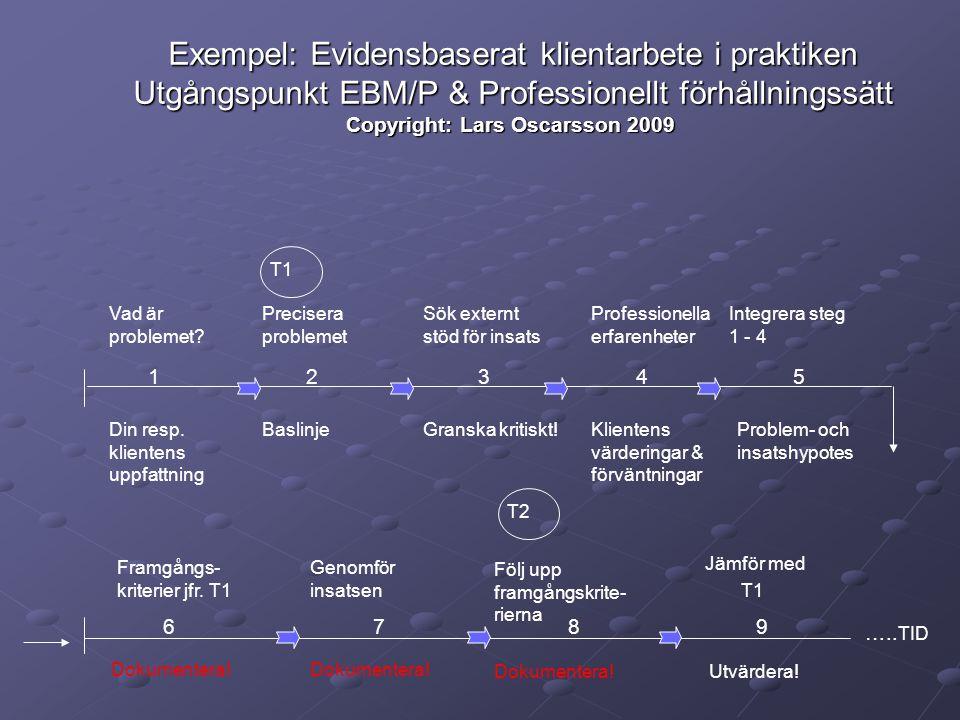 Exempel: Evidensbaserat klientarbete i praktiken Utgångspunkt EBM/P & Professionellt förhållningssätt Copyright: Lars Oscarsson 2009 Exempel: Evidensb