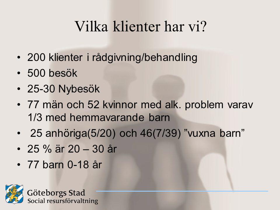 Vilka klienter har vi? 200 klienter i rådgivning/behandling 500 besök 25-30 Nybesök 77 män och 52 kvinnor med alk. problem varav 1/3 med hemmavarande