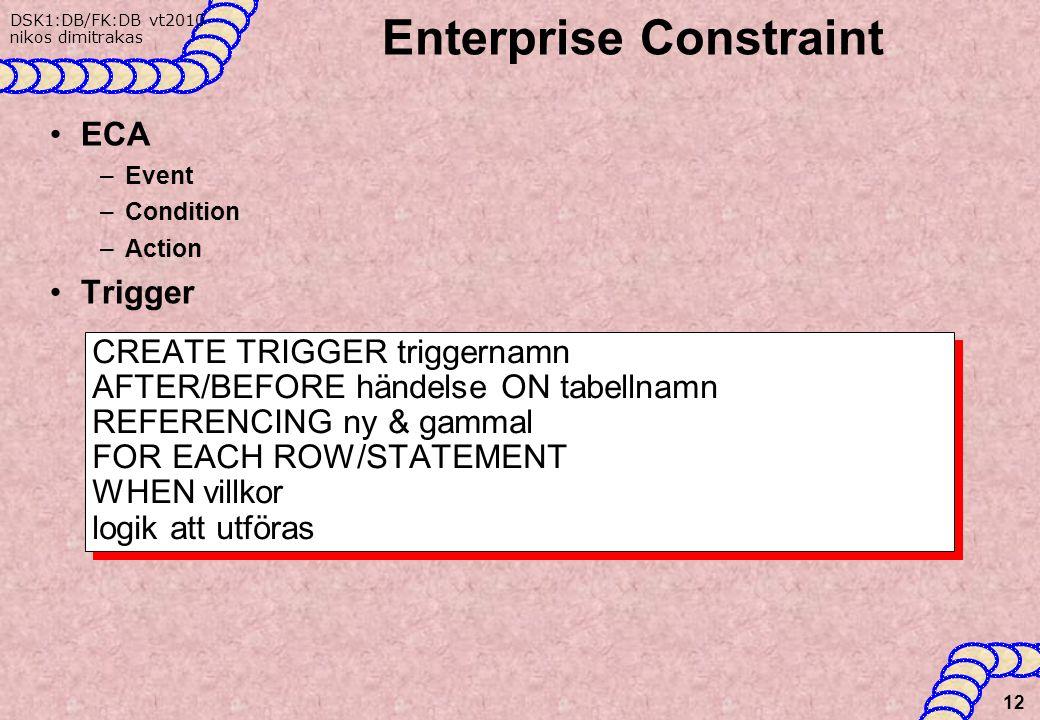 DSK1:DB/FK:DB vt2010 nikos dimitrakas Enterprise Constraint ECA –Event –Condition –Action Trigger 12 CREATE TRIGGER triggernamn AFTER/BEFORE händelse ON tabellnamn REFERENCING ny & gammal FOR EACH ROW/STATEMENT WHEN villkor logik att utföras