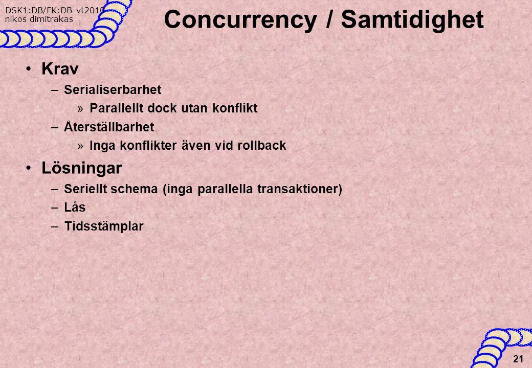 DSK1:DB/FK:DB vt2010 nikos dimitrakas Concurrency / Samtidighet Krav –Serialiserbarhet »Parallellt dock utan konflikt –Återställbarhet »Inga konflikter även vid rollback Lösningar –Seriellt schema (inga parallella transaktioner) –Lås –Tidsstämplar 21