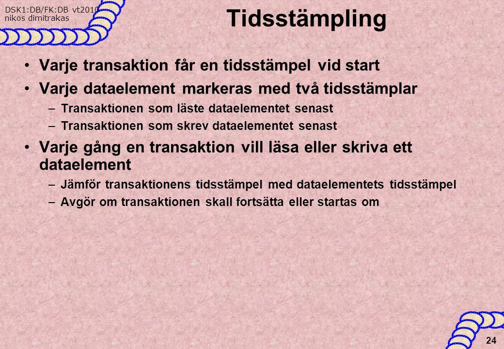 DSK1:DB/FK:DB vt2010 nikos dimitrakas Tidsstämpling Varje transaktion får en tidsstämpel vid start Varje dataelement markeras med två tidsstämplar –Transaktionen som läste dataelementet senast –Transaktionen som skrev dataelementet senast Varje gång en transaktion vill läsa eller skriva ett dataelement –Jämför transaktionens tidsstämpel med dataelementets tidsstämpel –Avgör om transaktionen skall fortsätta eller startas om 24