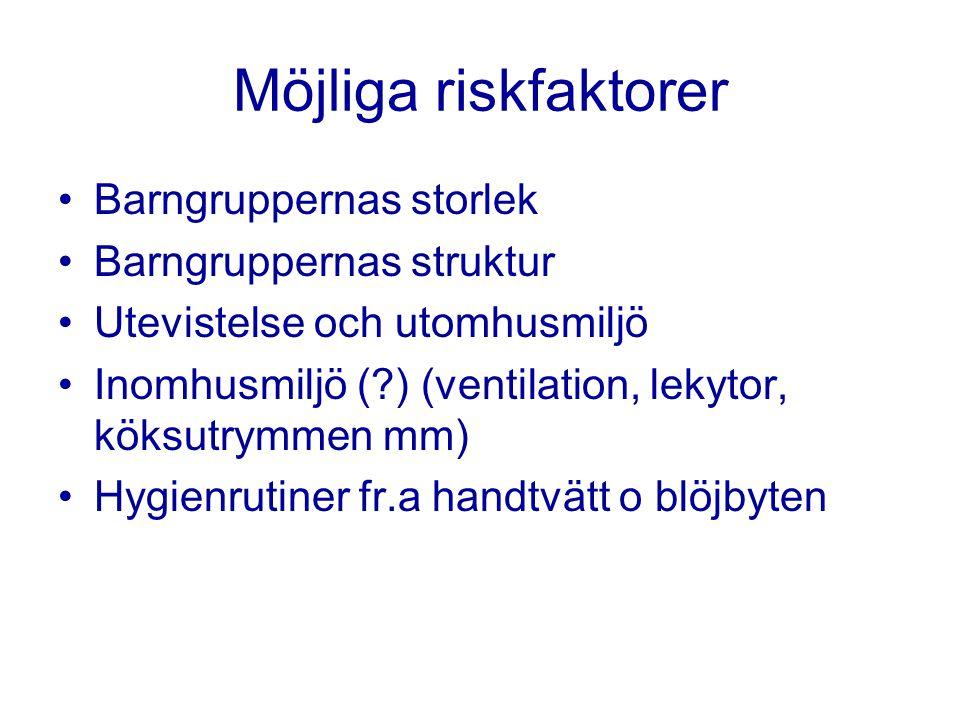 Möjliga riskfaktorer Barngruppernas storlek Barngruppernas struktur Utevistelse och utomhusmiljö Inomhusmiljö (?) (ventilation, lekytor, köksutrymmen