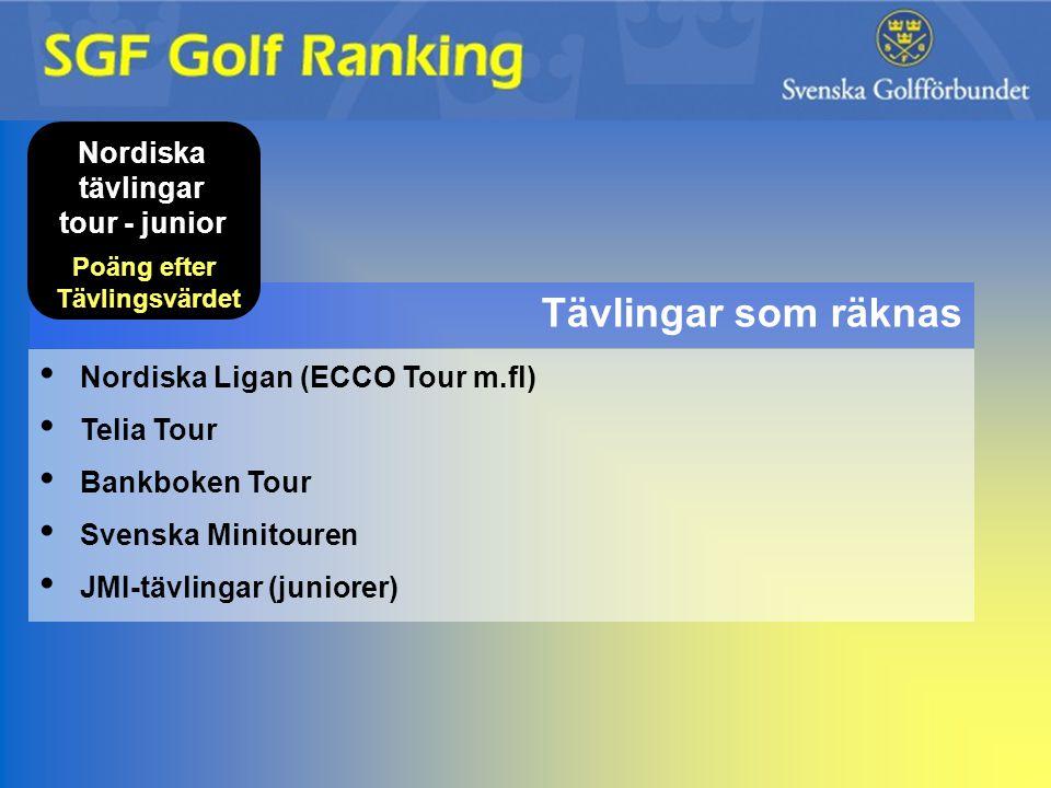 Tävlingar som räknas Nordiska tävlingar tour - junior Poäng efter Tävlingsvärdet Nordiska Ligan (ECCO Tour m.fl) Telia Tour Bankboken Tour Svenska Min