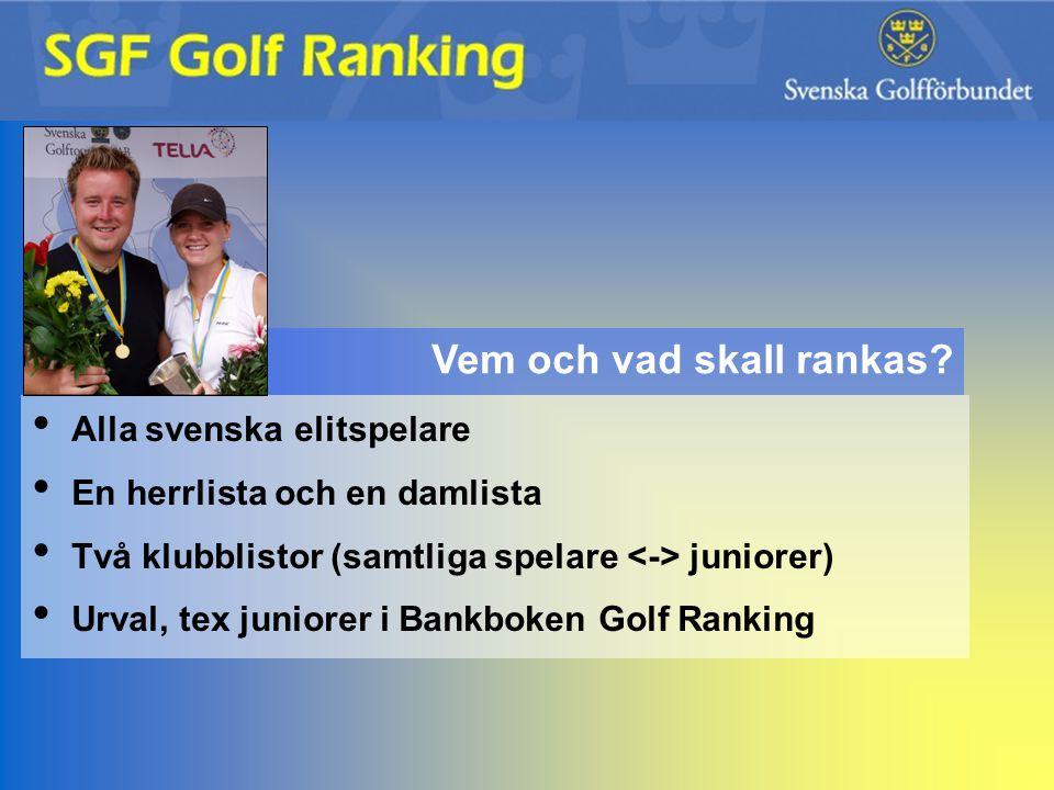 1 Kungsbacka GK 33 spelare 20 380,69 2 Bro-Bålsta GK 22 14 743,12 3 Lysegårdens GK 22 12 310,88 4 Gävle GK 37 11 522,03 5 Kalmar GK 36 10 178,48 6Täby GK3711 166,47 SGF Golf Ranking Klubb 2003
