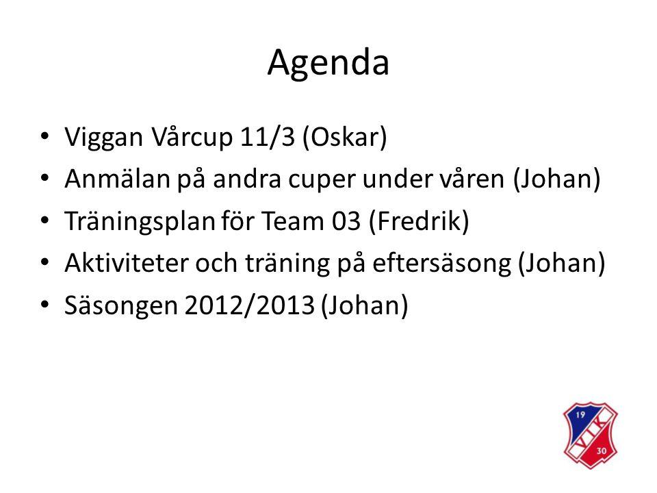 Agenda Viggan Vårcup 11/3 (Oskar) Anmälan på andra cuper under våren (Johan) Träningsplan för Team 03 (Fredrik) Aktiviteter och träning på eftersäsong (Johan) Säsongen 2012/2013 (Johan)