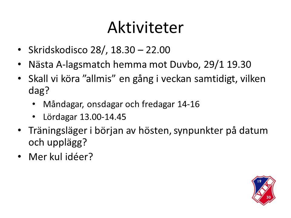 Aktiviteter Skridskodisco 28/, 18.30 – 22.00 Nästa A-lagsmatch hemma mot Duvbo, 29/1 19.30 Skall vi köra allmis en gång i veckan samtidigt, vilken dag.