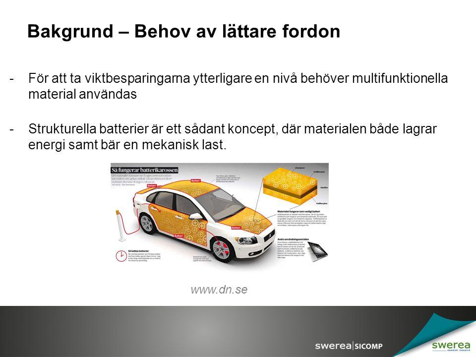 Bakgrund – Behov av lättare fordon www.dn.se -För att ta viktbesparingarna ytterligare en nivå behöver multifunktionella material användas -Strukturel