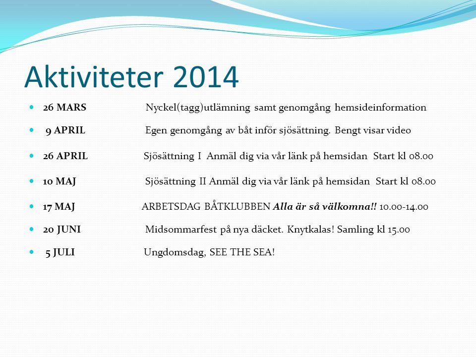 Aktiviteter 2014 26 MARS Nyckel(tagg)utlämning samt genomgång hemsideinformation 9 APRIL Egen genomgång av båt inför sjösättning.
