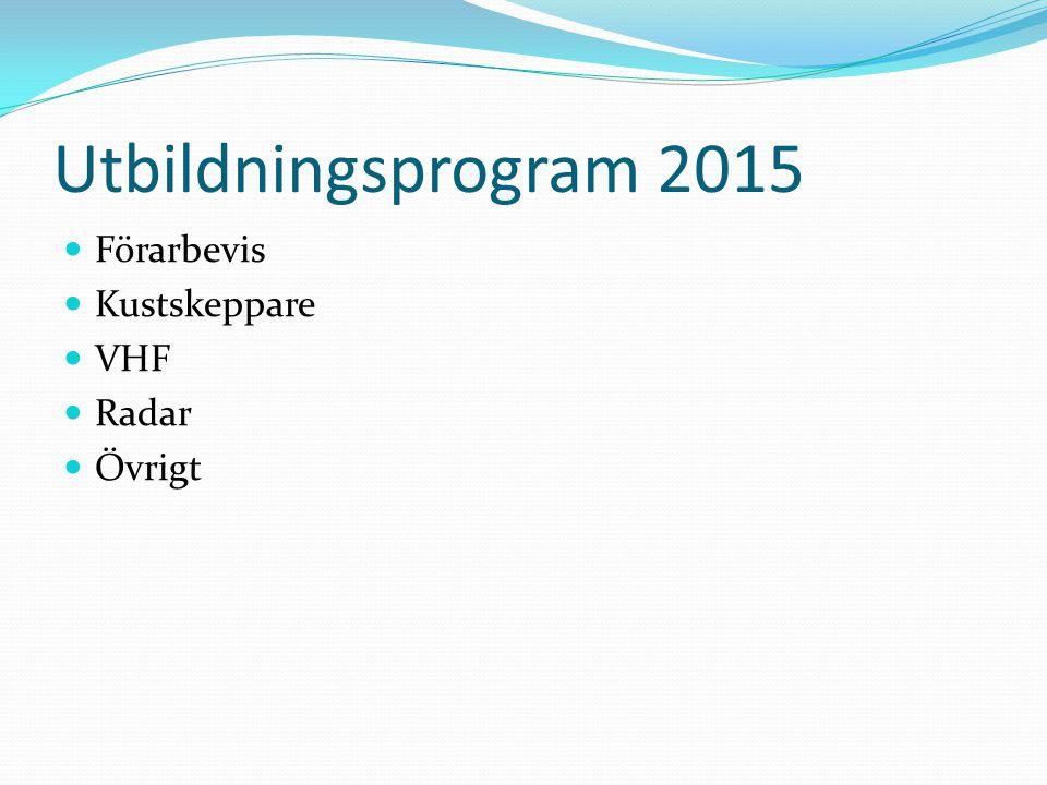 Utbildningsprogram 2015 Förarbevis Kustskeppare VHF Radar Övrigt