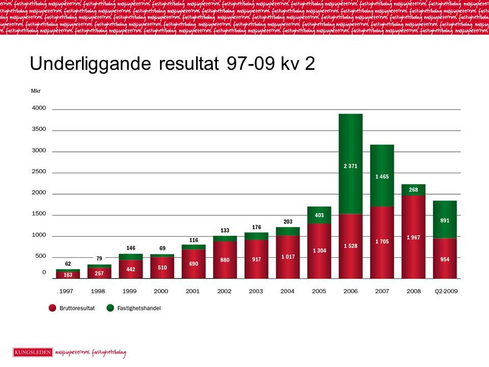 Underliggande resultat 97-09 kv 2