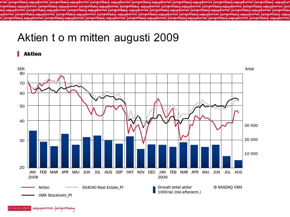 Aktien t o m mitten augusti 2009
