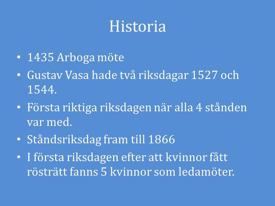 Historia 1435 Arboga möte Gustav Vasa hade två riksdagar 1527 och 1544. Första riktiga riksdagen när alla 4 stånden var med. Ståndsriksdag fram till 1