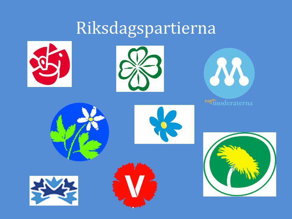Riksdagspartierna