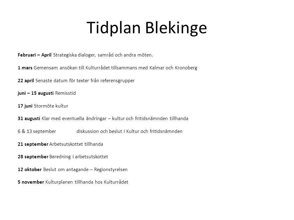 Tidplan Blekinge Februari – April Strategiska dialoger, samråd och andra möten. 1 mars Gemensam ansökan till Kulturrådet tillsammans med Kalmar och Kr