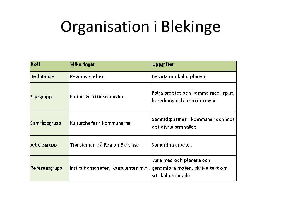 Organisation i Blekinge