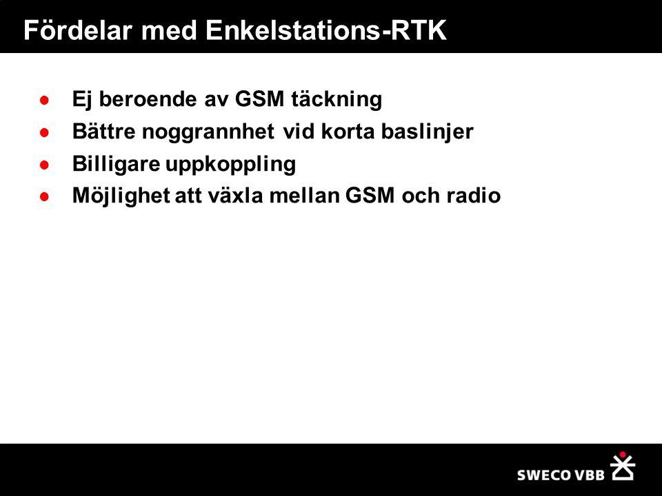 Fördelar med Enkelstations-RTK Ej beroende av GSM täckning Bättre noggrannhet vid korta baslinjer Billigare uppkoppling Möjlighet att växla mellan GSM och radio
