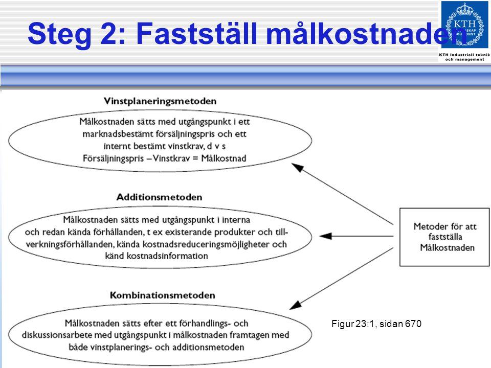Steg 2: Fastställ målkostnaden Figur 23:1, sidan 670