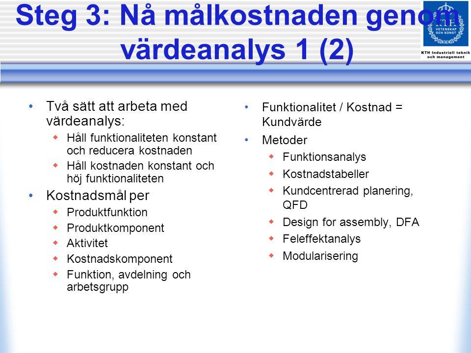 Steg 3: Nå målkostnaden genom värdeanalys 1 (2) Två sätt att arbeta med värdeanalys:  Håll funktionaliteten konstant och reducera kostnaden  Håll kostnaden konstant och höj funktionaliteten Kostnadsmål per  Produktfunktion  Produktkomponent  Aktivitet  Kostnadskomponent  Funktion, avdelning och arbetsgrupp Funktionalitet / Kostnad = Kundvärde Metoder  Funktionsanalys  Kostnadstabeller  Kundcentrerad planering, QFD  Design for assembly, DFA  Feleffektanalys  Modularisering