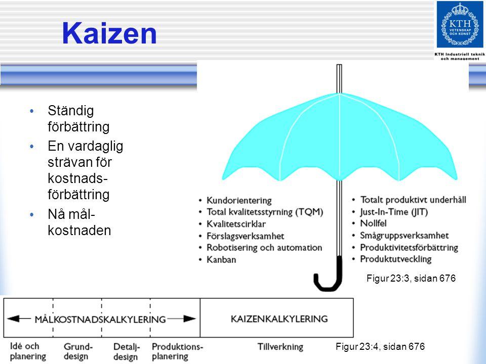 Kaizen Ständig förbättring En vardaglig strävan för kostnads- förbättring Nå mål- kostnaden Figur 23:3, sidan 676 Figur 23:4, sidan 676