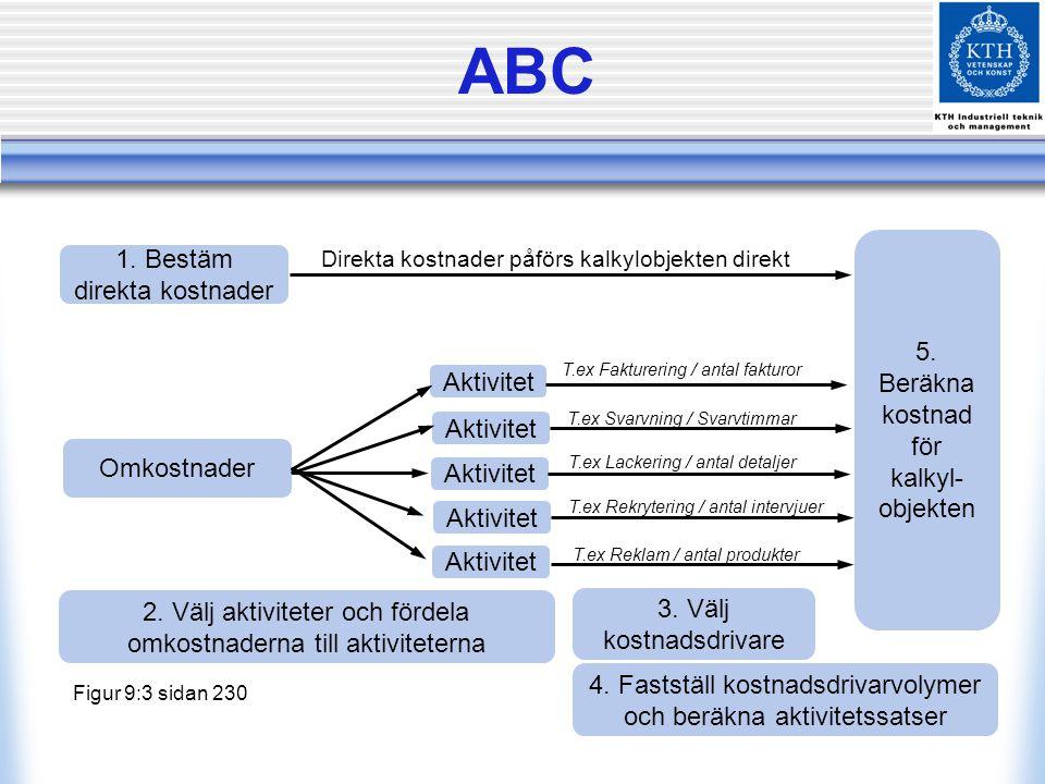 ABC Figur 9:3 sidan 230 1. Bestäm direkta kostnader Aktivitet 2. Välj aktiviteter och fördela omkostnaderna till aktiviteterna Omkostnader Direkta kos