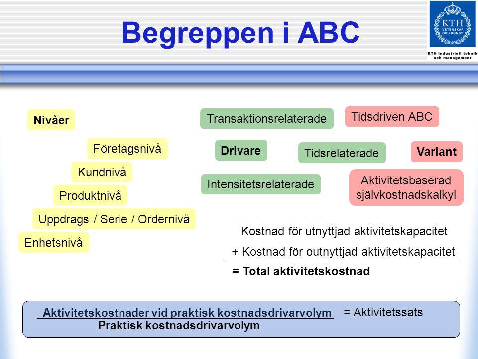 Aktivitetskostnader vid praktisk kostnadsdrivarvolym = Aktivitetssats Praktisk kostnadsdrivarvolym Begreppen i ABC Variant Drivare Transaktionsrelaterade Tidsdriven ABC Tidsrelaterade Intensitetsrelaterade = Total aktivitetskostnad + Kostnad för outnyttjad aktivitetskapacitet Kostnad för utnyttjad aktivitetskapacitet Nivåer Enhetsnivå Uppdrags / Serie / Ordernivå Produktnivå Kundnivå Företagsnivå Aktivitetsbaserad självkostnadskalkyl