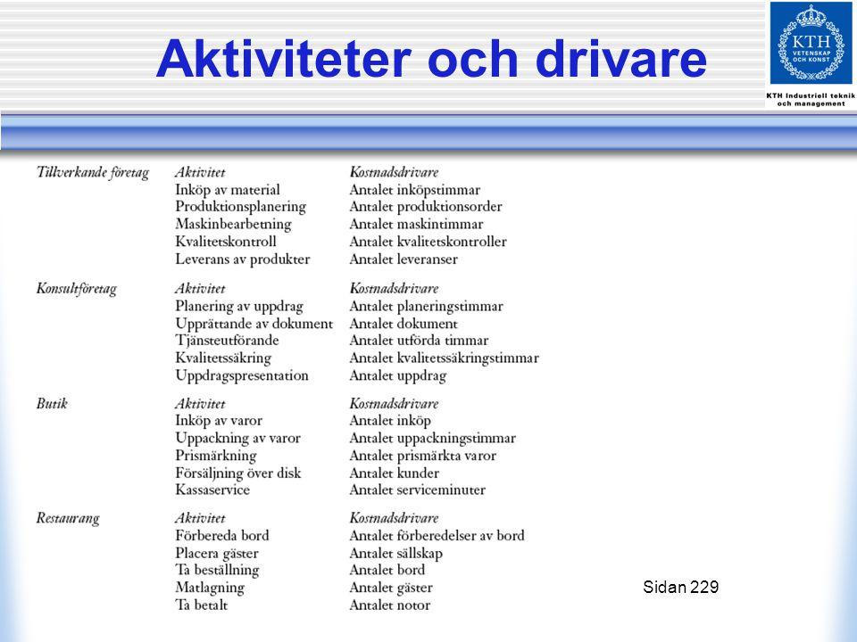 Aktiviteter och drivare Sidan 229