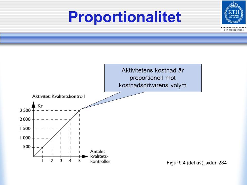 Figur 9:4 (del av), sidan 234 Aktivitetens kostnad är proportionell mot kostnadsdrivarens volym Proportionalitet