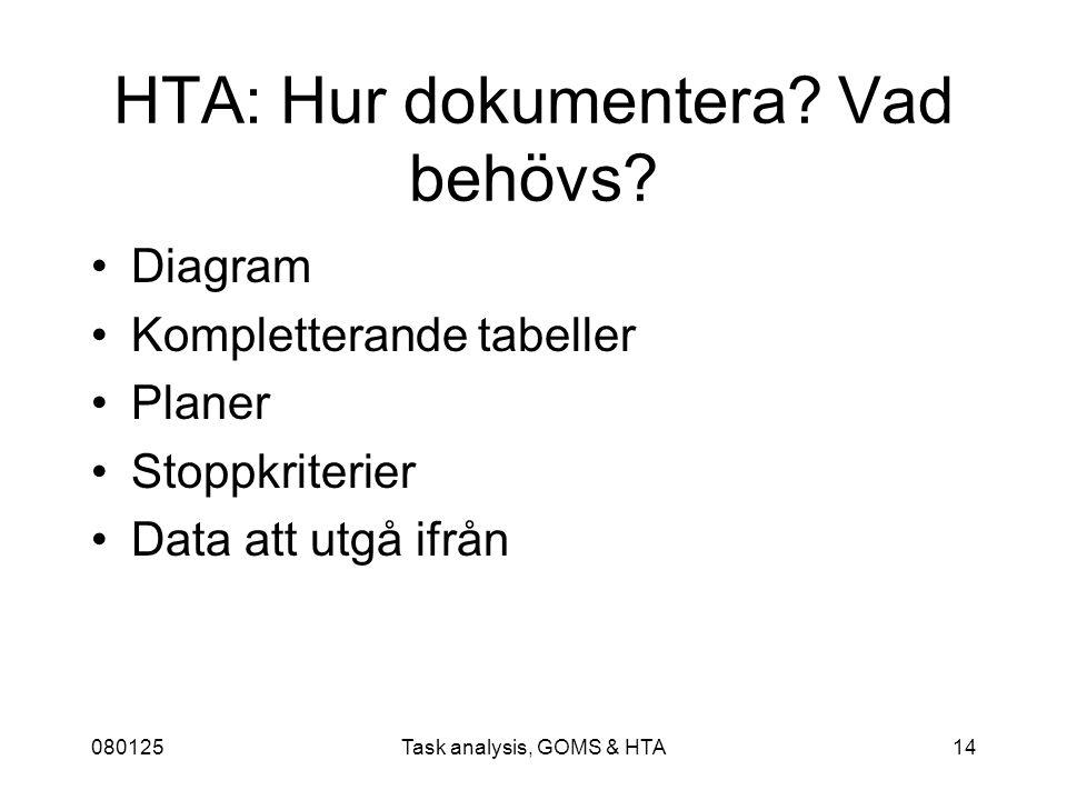 080125Task analysis, GOMS & HTA14 HTA: Hur dokumentera.
