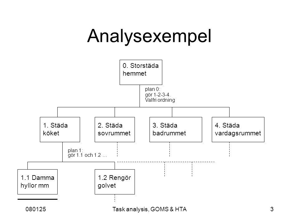 080125Task analysis, GOMS & HTA24 KLM - formeln K + P + H + D + M + R Där –K = tangenttryckning –P = att peka –H = att placera händerna –D = rita ett streck –M = att förbereda sig mentalt –R = systemets svarstid