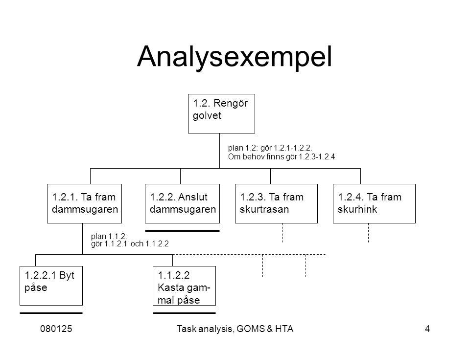 080125Task analysis, GOMS & HTA25 CMN-GOMS Här står CMN för Card, Moran & Newell som var de som introducerade GOMS i MDI-sammanhang i början av 80-talet Utgår ifrån att operatorer utförs strikt sekvensiellt Bredden-först till dess önskad detaljnivå är nådd, t ex till knapptryckningsnivå