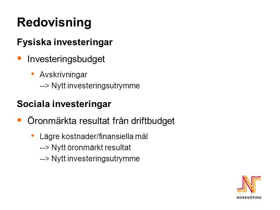 Redovisning Fysiska investeringar  Investeringsbudget Avskrivningar --> Nytt investeringsutrymme Sociala investeringar  Öronmärkta resultat från driftbudget Lägre kostnader/finansiella mål --> Nytt öronmärkt resultat --> Nytt investeringsutrymme