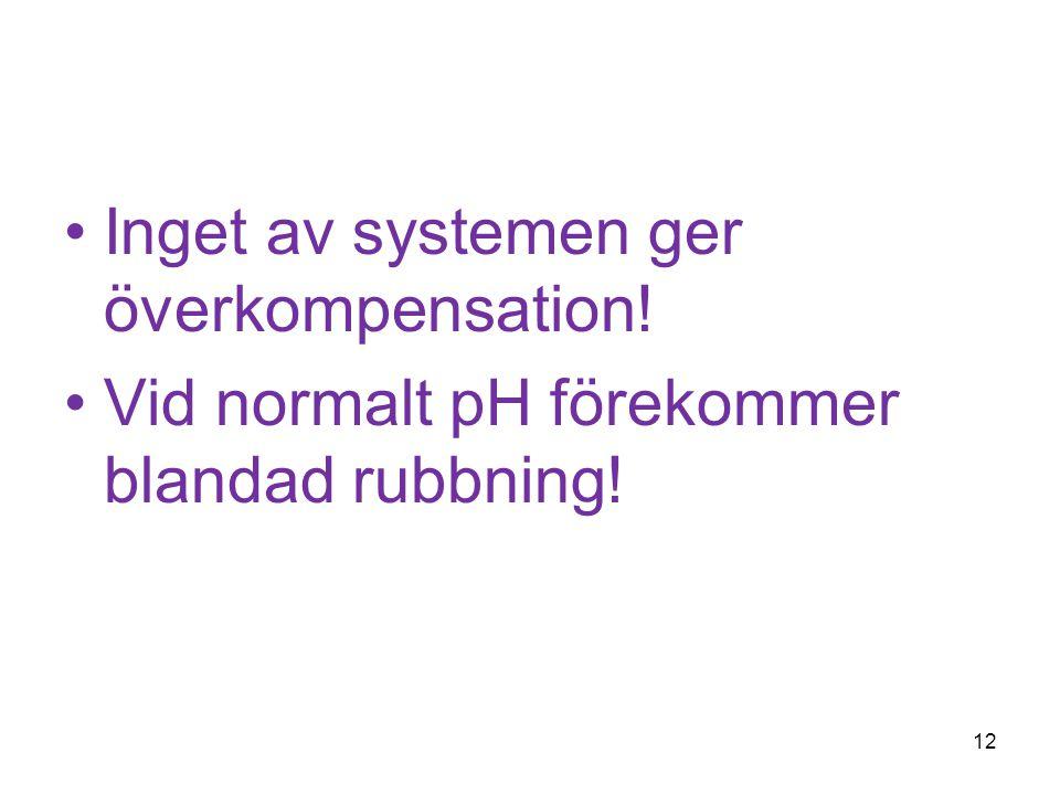 Inget av systemen ger överkompensation! Vid normalt pH förekommer blandad rubbning! 12