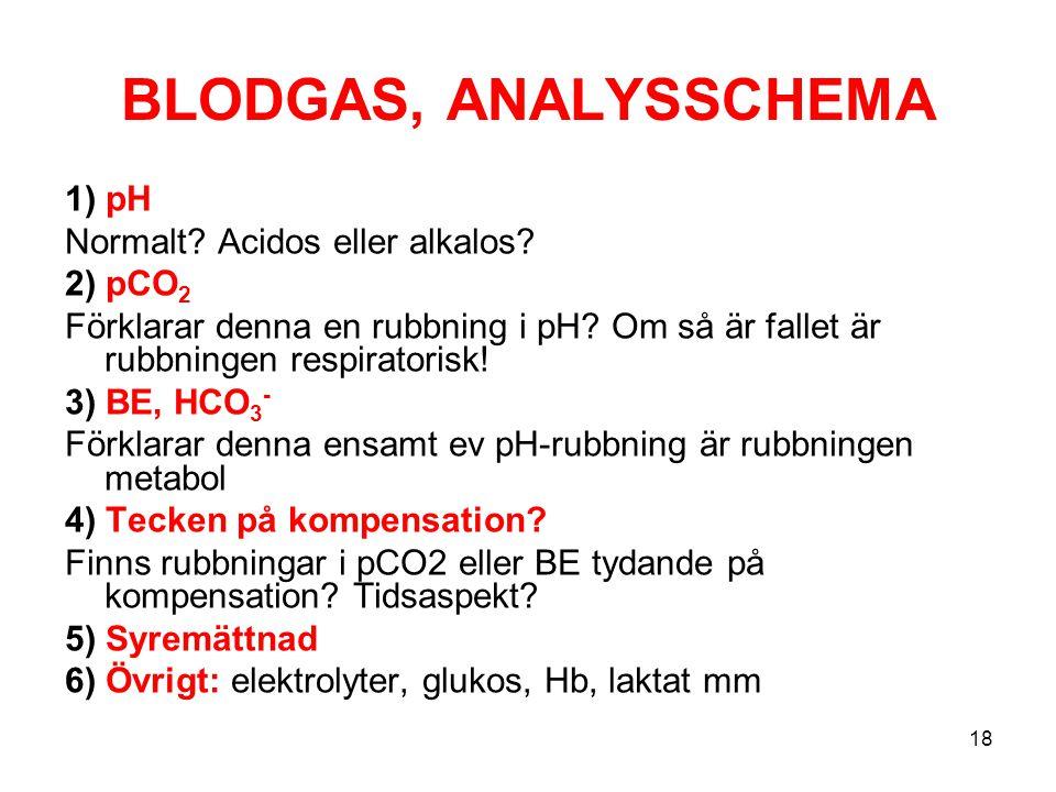 BLODGAS, ANALYSSCHEMA 1) pH Normalt? Acidos eller alkalos? 2) pCO 2 Förklarar denna en rubbning i pH? Om så är fallet är rubbningen respiratorisk! 3)