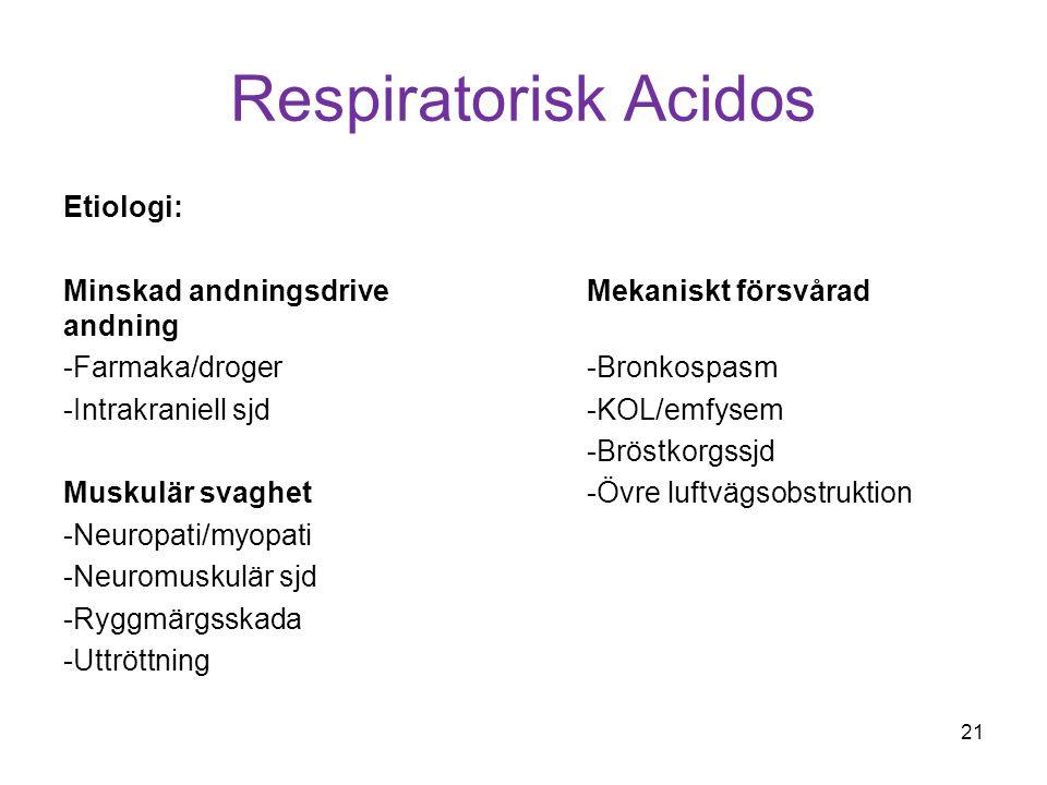 Respiratorisk Acidos Etiologi: Minskad andningsdriveMekaniskt försvårad andning -Farmaka/droger-Bronkospasm -Intrakraniell sjd-KOL/emfysem -Bröstkorgs